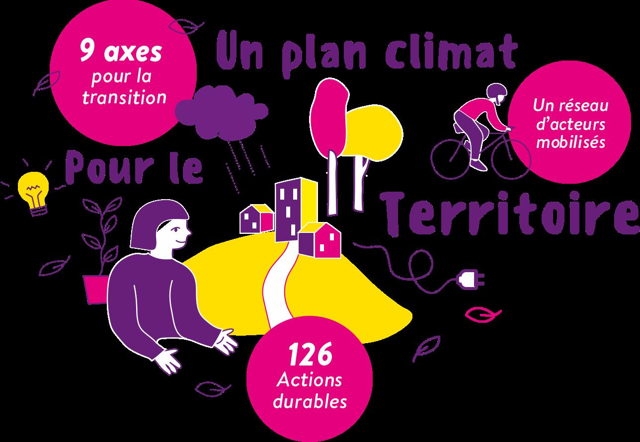 Présentation du Plan Climat Paris Saclay